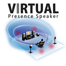 Virtual Speaker Yamaha
