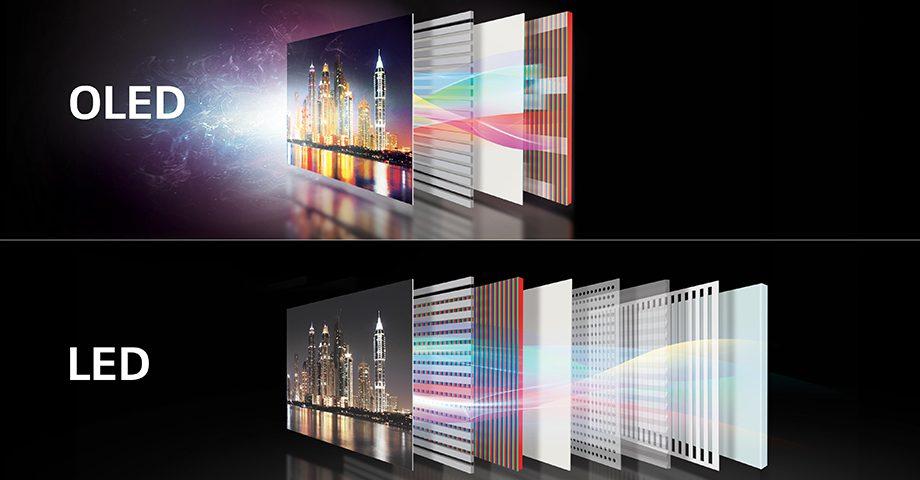 OLED-экран