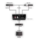 CYP AU-11CA