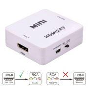 Конвертор-переходник из HDMI в AV (HDMI2AV)