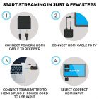 Беспроводной HDMI удлинитель Nyrius ARIES Pro NPCS600