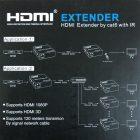 Atcom HDMI-Ethernet до 120м 3